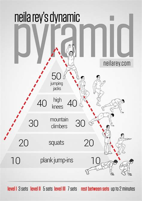 pyramid workout what it works cardiovascular system