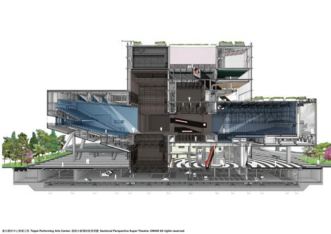 section e gallery of oma s taipei performing arts center breaks
