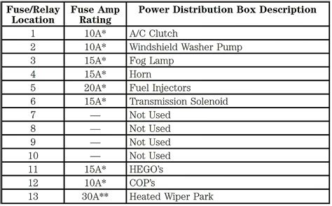 2002 lincoln ls fuse box manual wiring diagram with