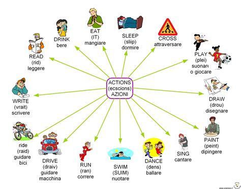 delle emozioni verbi inglese scuola primaria cultura generale