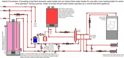 indirect boiler system diagram water heater efficiency hybrid options