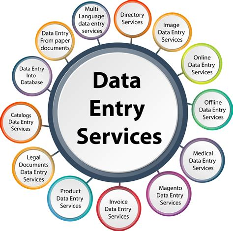 Data Entry Images