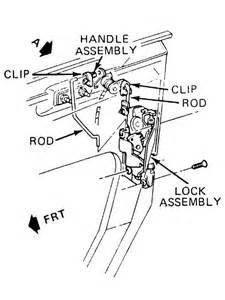 vemp_0206_08_z%2Binstalling_new_door_locks_1984_chevrolet_corvette%2Bdoor_lock_diagram blazer fog light wiring diagram 16 on blazer fog light wiring diagram