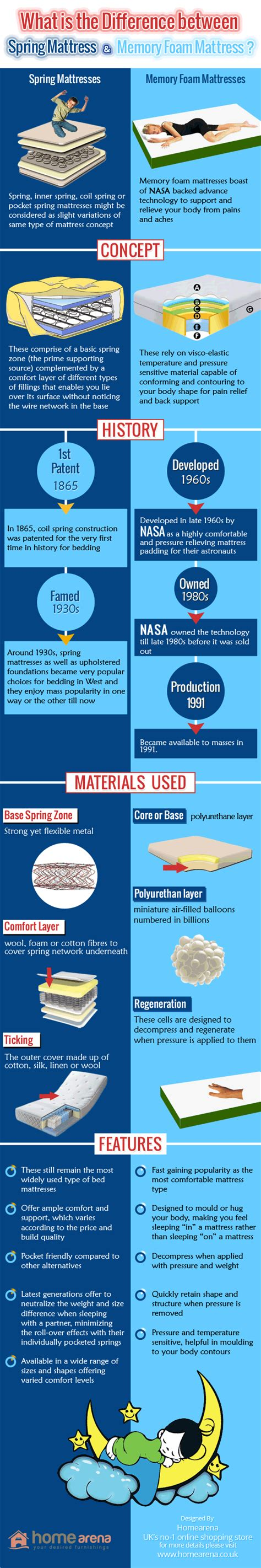 what is the best bed to buy what is the best mattress to buy the best mattress mattress education center