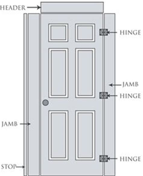 cm 1185931 house interior construction kit interior door dimensions our prehung kit includes jambs