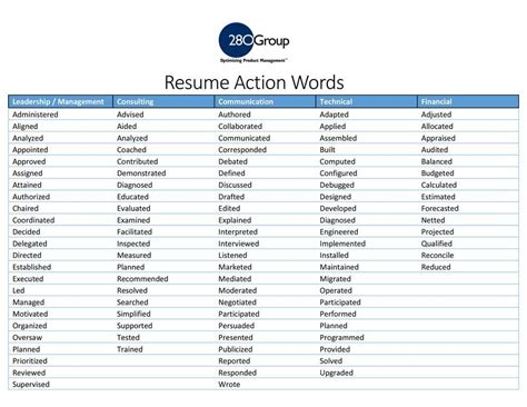 Keywords For Resumes by Resume Keywords Free Excel Templates