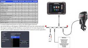nema 2000 wiring diagram nema get free image about wiring diagram