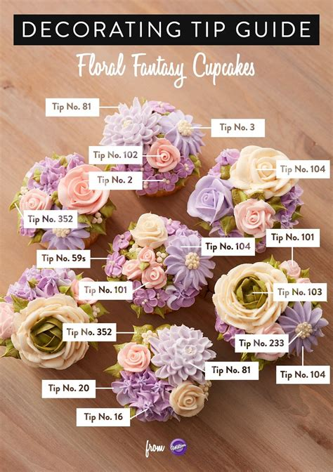 this handy decorating tip guide is a useful tool when