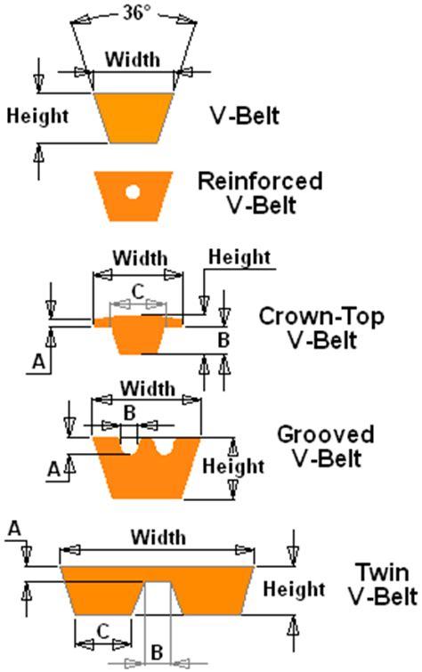 v belt cross section durabelt urethane v belts