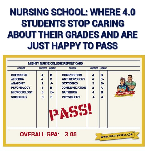 Nursing School For Working Adults - encouraging quotes for nursing students quotesgram
