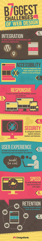 designmantic website reviews 7 biggest web design challenges designmantic the design