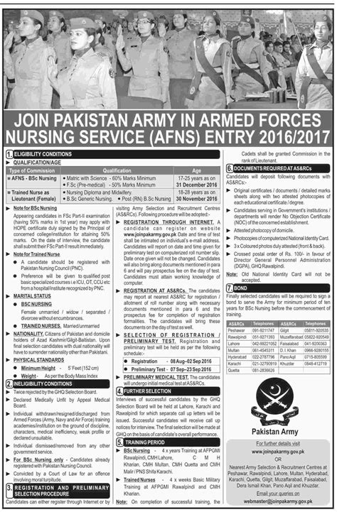 Join Pak Army as a Female Nursing Service AFNS Jobs 2018