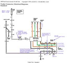 diagram further ford f 250 radio wiring moreover wiring diagram schematic