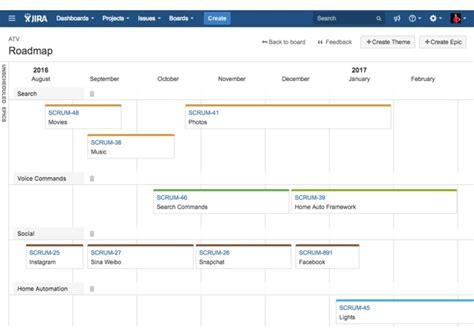 themes in jira agile easy agile roadmaps for jira devpost