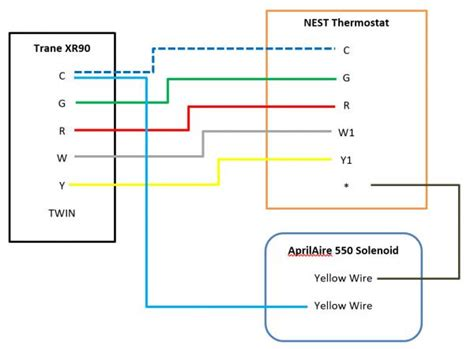 28 humidifier solenoid wiring diagram nest 2 0 and