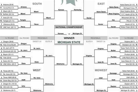 march madness brackets legal grabnews march madness 2016 our writers predict each game