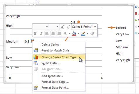 excel 2007 format all data labels at once charts excel 2007 custom y axis values super user