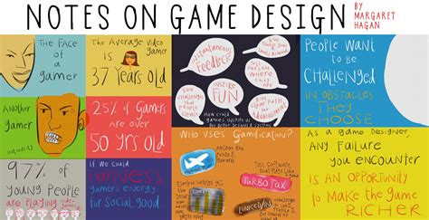 category designs the ux series what can i docs learn from game design