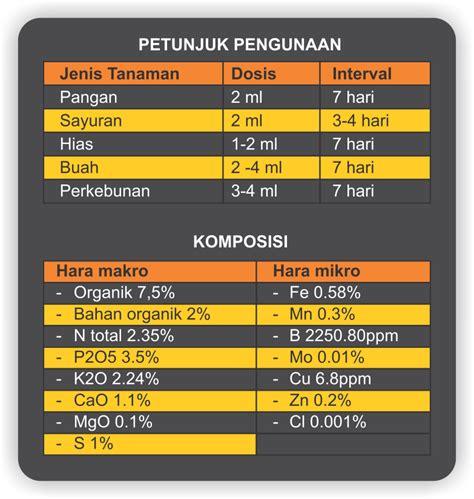 Agen Hayati Organik biotogrow pupuk organik cair jual biotogrow gold pupuk