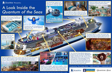 Quantum Of The Seas Interior by A Look Inside The Quantum Of The Seas An Infographic