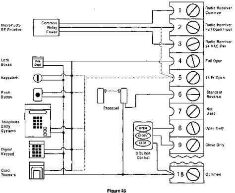 doorking wiring diagram get free image about wiring diagram