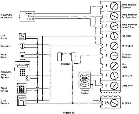powermaster door operator wiring diagram powermaster get