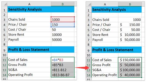 Sensitivity Table In Excel by How To Do Sensitivity Analysis With Data Table In Excel