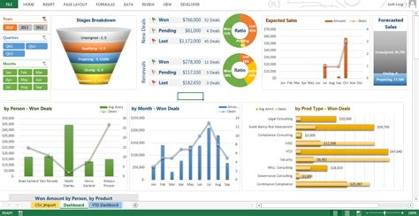 Online And Interactive Excel Sales Dashboard Using Raw Data 3 Cute Dashboards Pinterest Interactive Dashboard Excel Template