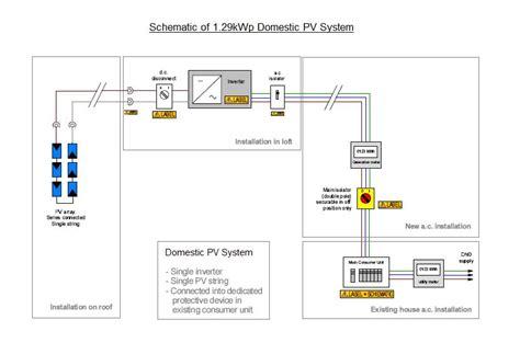 simple wiring diagrams with sketchup 36 wiring diagram