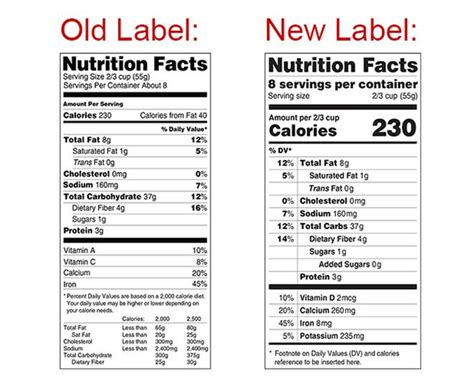 Uk Nutrition Label Template