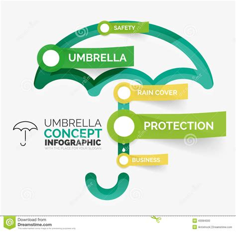 umbrella infographic vector illustration stock vector