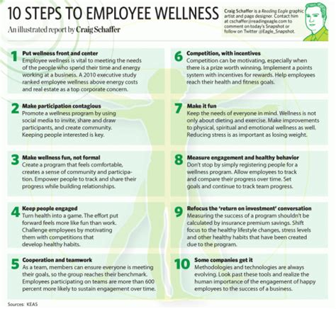 design your own home program five latest tips you can 5 steps in designing a fitness program employee wellness
