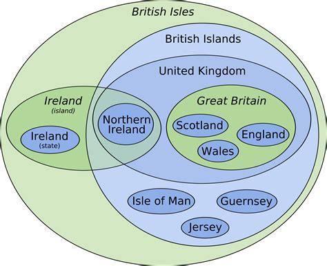 Search Great Britain Great Britain Vs United Kingdom Vs Map Search Isles Bound