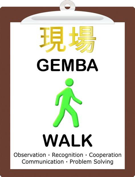 Ge Mba by Gemba Factory Related Keywords Gemba Factory