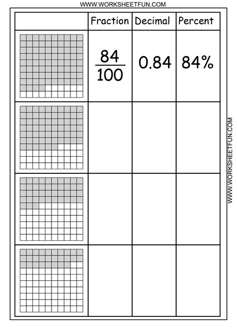Decimal Printable Worksheets by Fraction Decimal Percentage Chart Pdf Converting Between