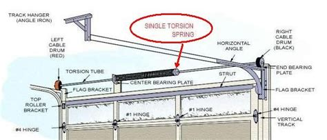 garage door garage door torsion adjustment home