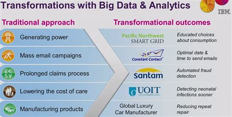Cleaning Companies Big Data Productivity Innovation And Competitiveness