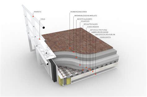 solaio terrazzo ngh 4 0 sistema costruttivo innovativo con struttura in