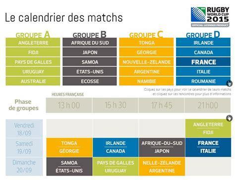 Calendrier Coupe Du Monde De Rugby Coupe Du Monde De Rugby 2015 Le Calendrier Complet