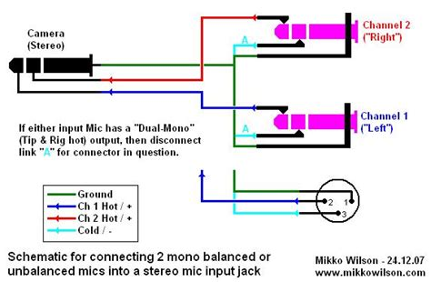 wiring diagram xlr to 1 4 mono cables and connectors