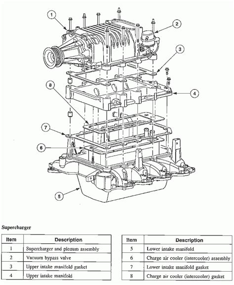 security system 1994 ford lightning engine control 2001 ford f150 parts diagram automotive parts diagram images