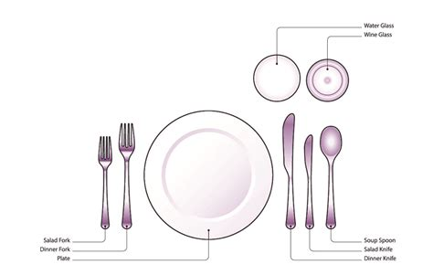 setting a table informal table setting www imgkid com the image kid