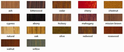 penofin colors penofin verde sles twp stain sikkens stain