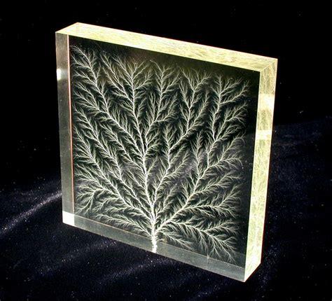 pattern casting wiki poly methyl methacrylate wikipedia