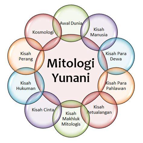 Mitologi Yunani a moment to remember mei 2012