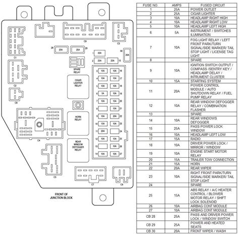 jeep cherokee fuse box diagram