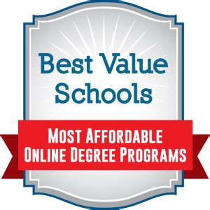 Best Affordable Mba Supply Chain Management by Affordable Supply Chain Operations Management