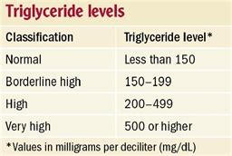 how to cut your triglycerides in half without lovaza or fish part 2 omegavia