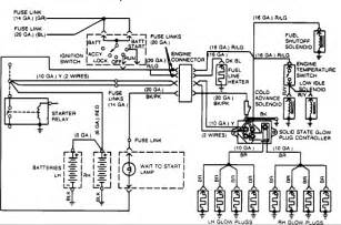 1991 ford 460 ignition wiring diagrams 1991 free engine