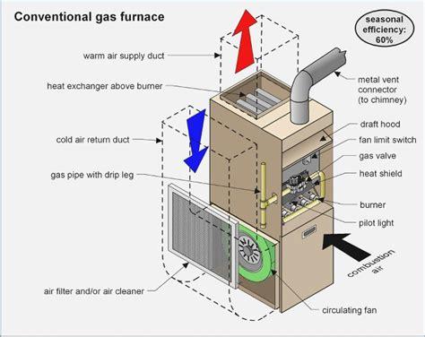 janitrol furnace wiring diagram wiring diagram and schematic